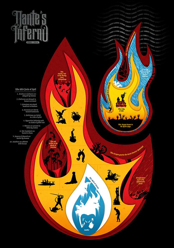 Dante' s Inferno - 2015